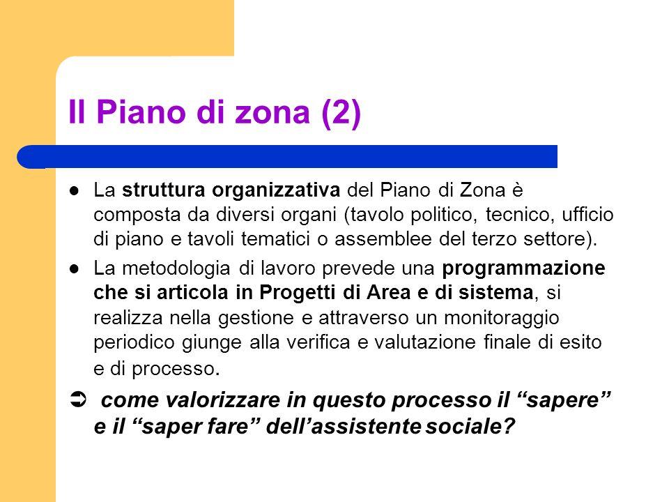 Il Piano di zona (2)