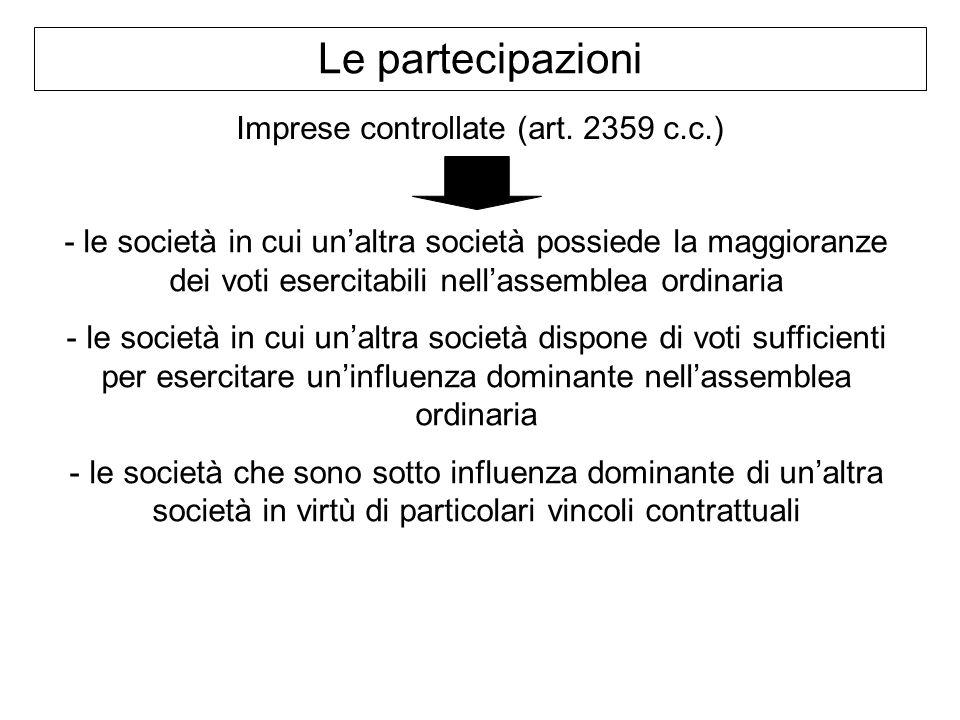 Imprese controllate (art. 2359 c.c.)