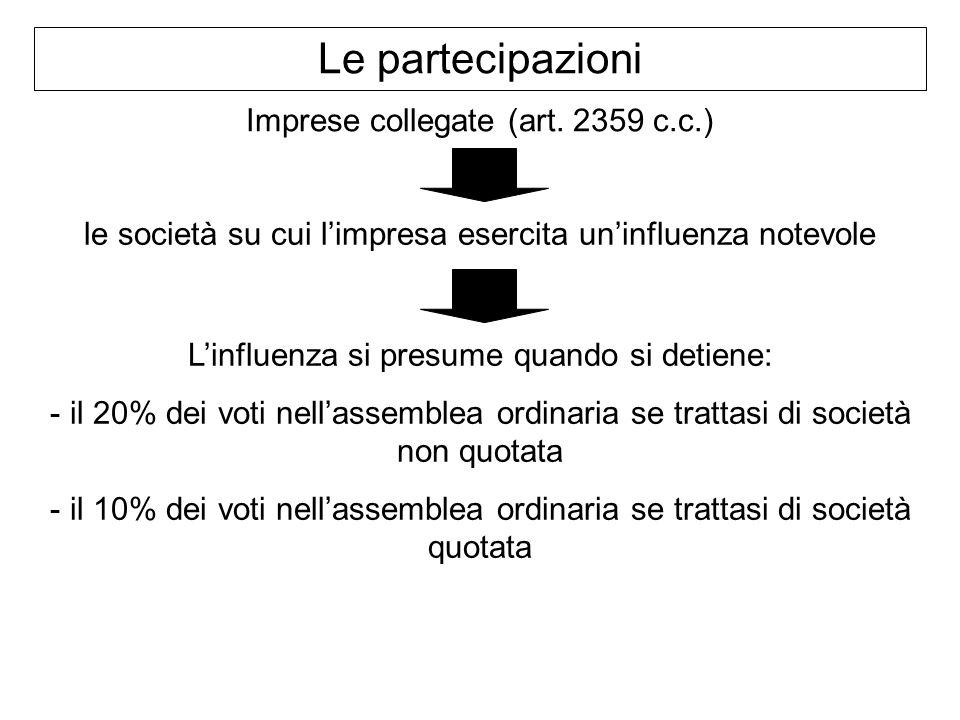 Le partecipazioni Imprese collegate (art. 2359 c.c.)