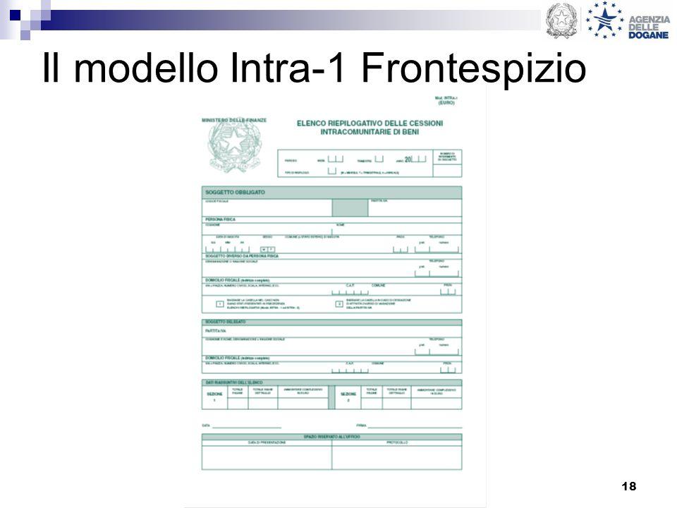 Il modello Intra-1 Frontespizio
