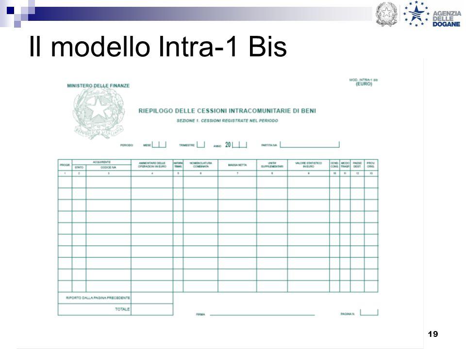 Il modello Intra-1 Bis