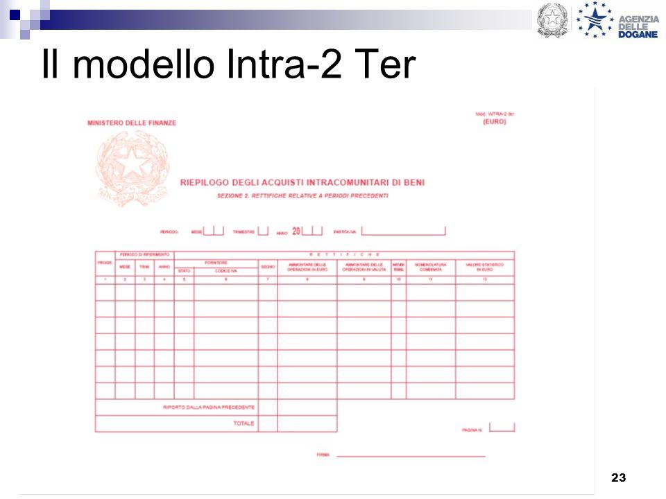 Il modello Intra-2 Ter