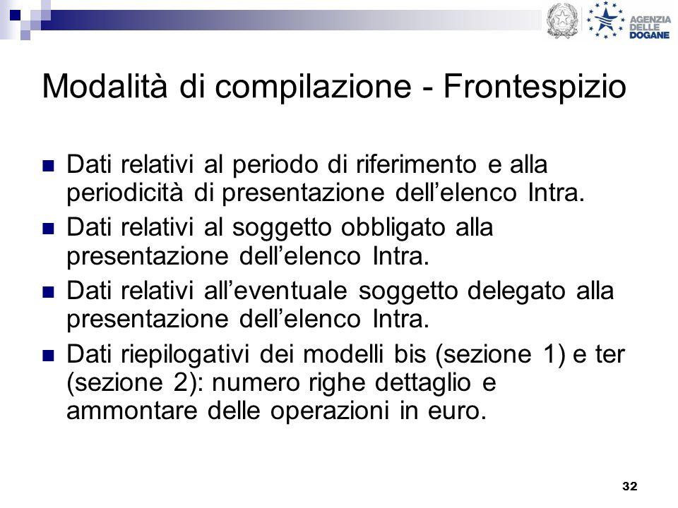 Modalità di compilazione - Frontespizio