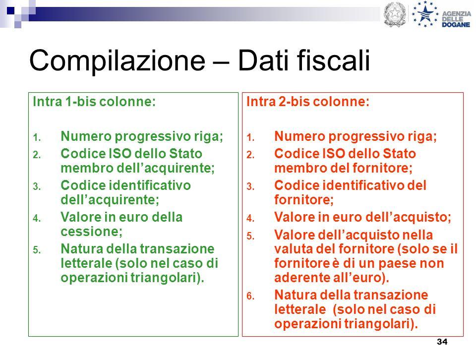 Compilazione – Dati fiscali