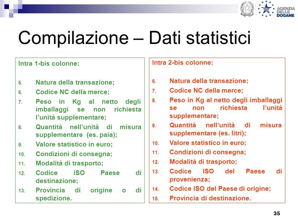 Compilazione – Dati statistici