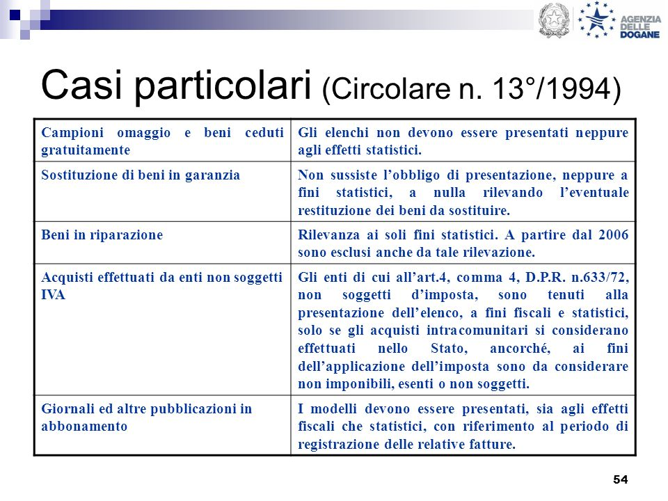 Casi particolari (Circolare n. 13°/1994)