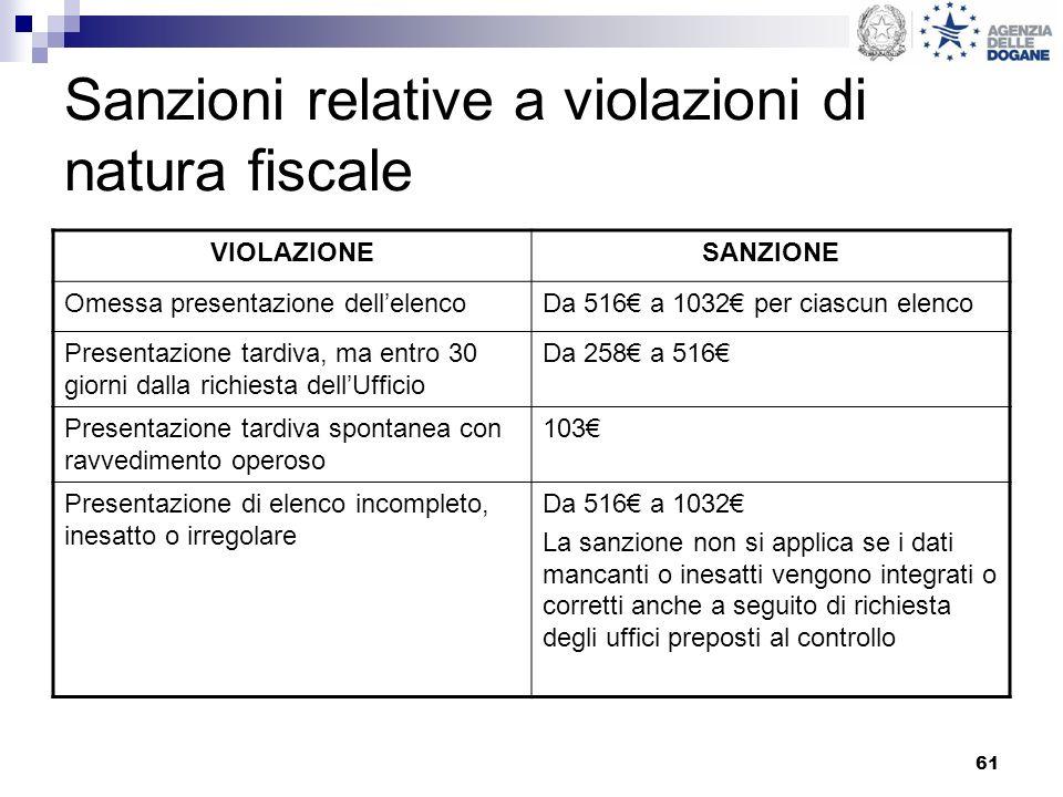 Sanzioni relative a violazioni di natura fiscale