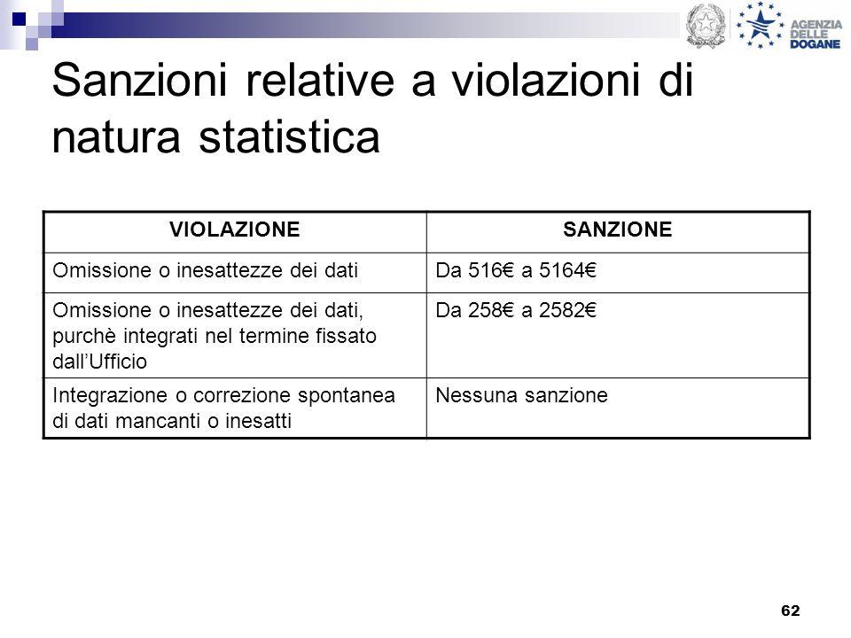 Sanzioni relative a violazioni di natura statistica