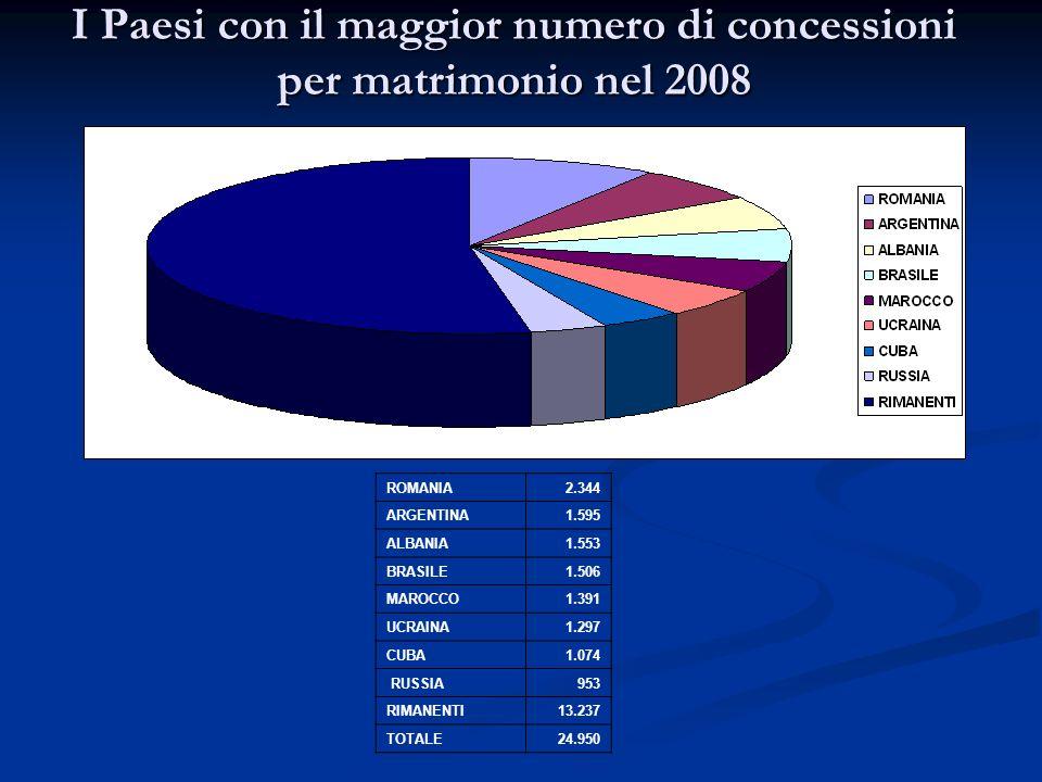 I Paesi con il maggior numero di concessioni per matrimonio nel 2008