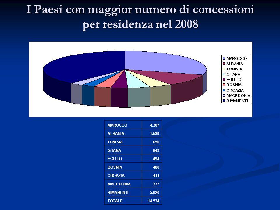 I Paesi con maggior numero di concessioni per residenza nel 2008