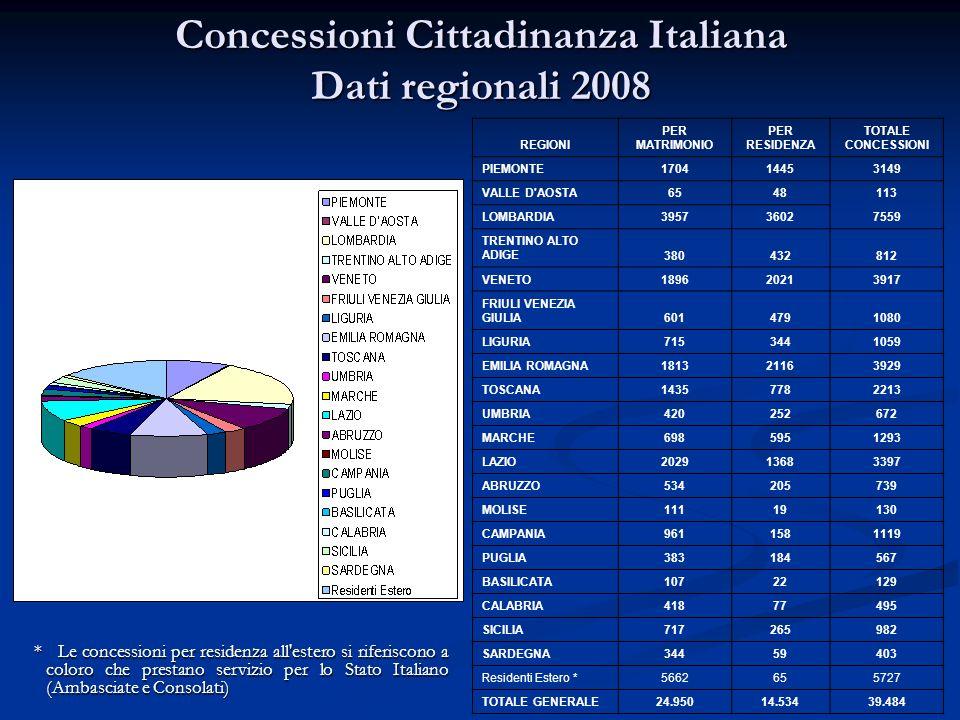 Concessioni Cittadinanza Italiana Dati regionali 2008