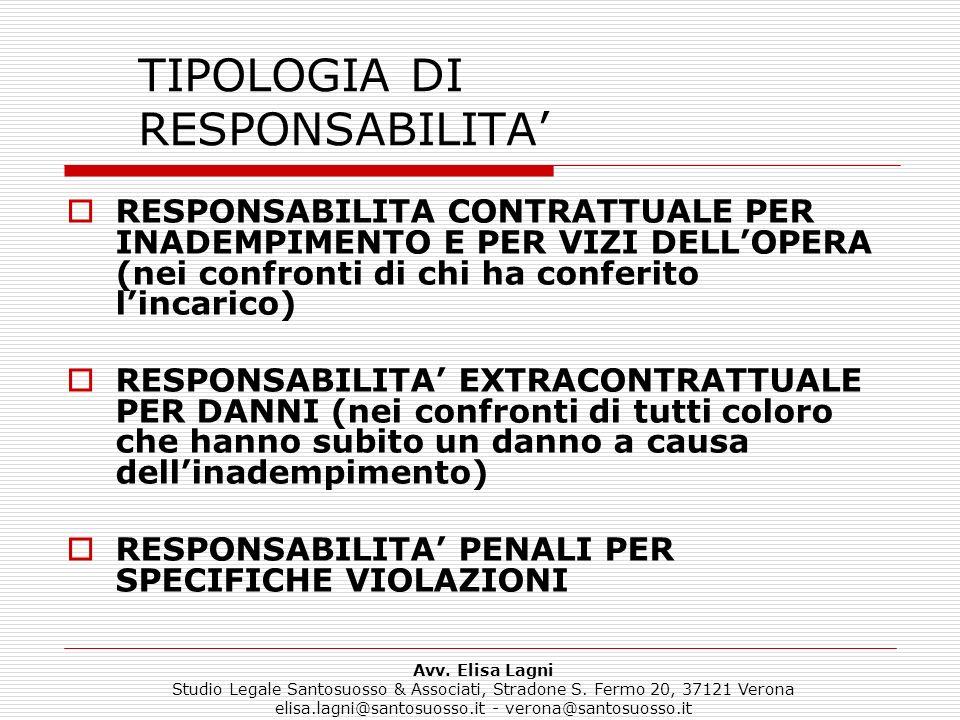 TIPOLOGIA DI RESPONSABILITA'