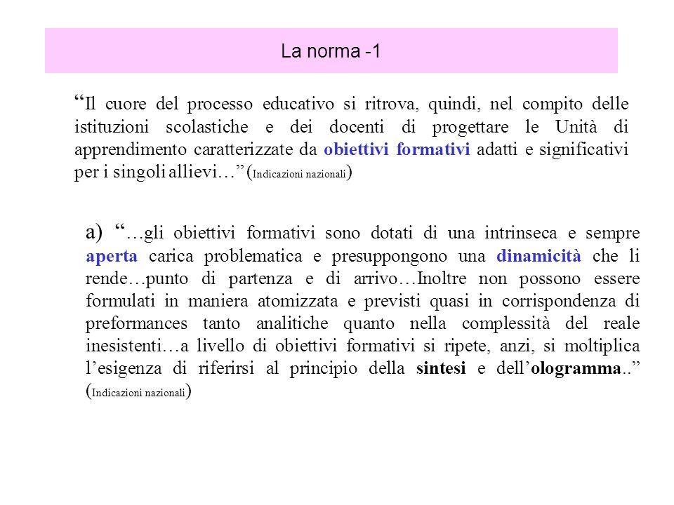La norma -1