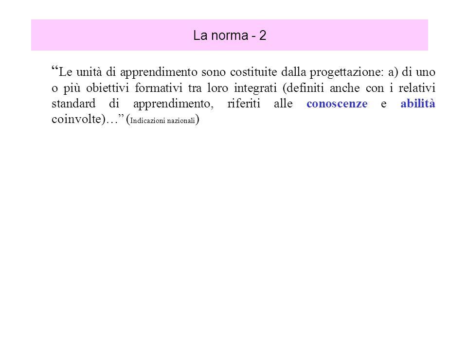 La norma - 2