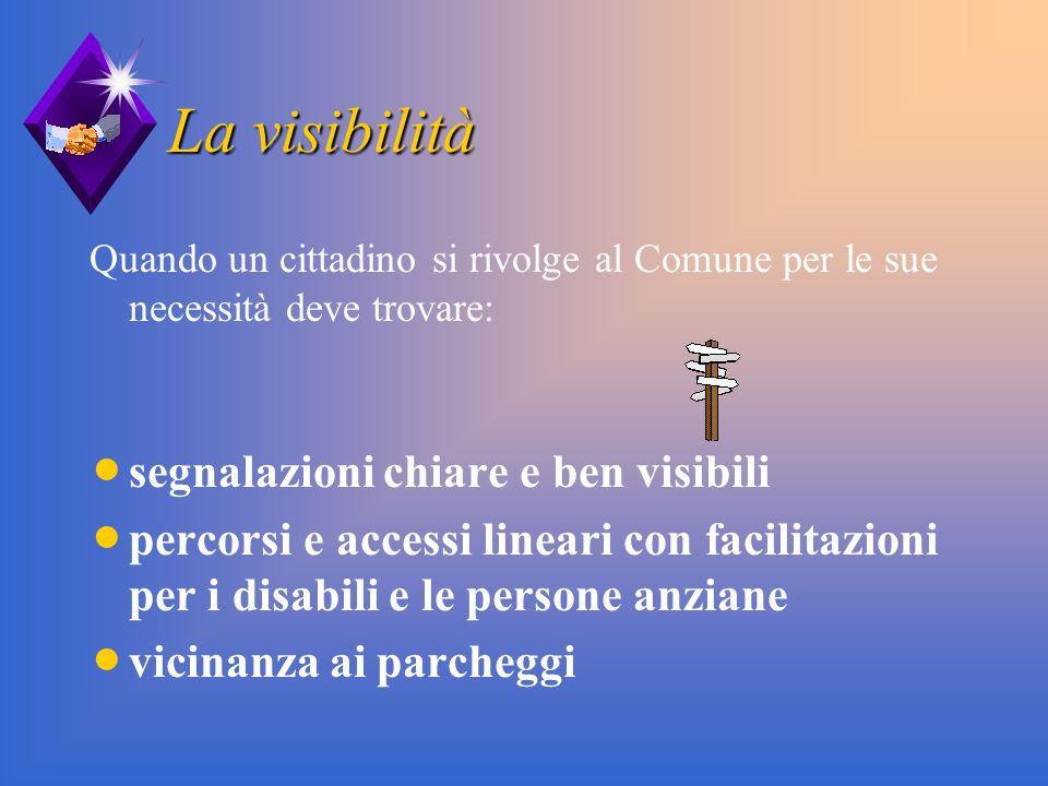 La visibilità segnalazioni chiare e ben visibili