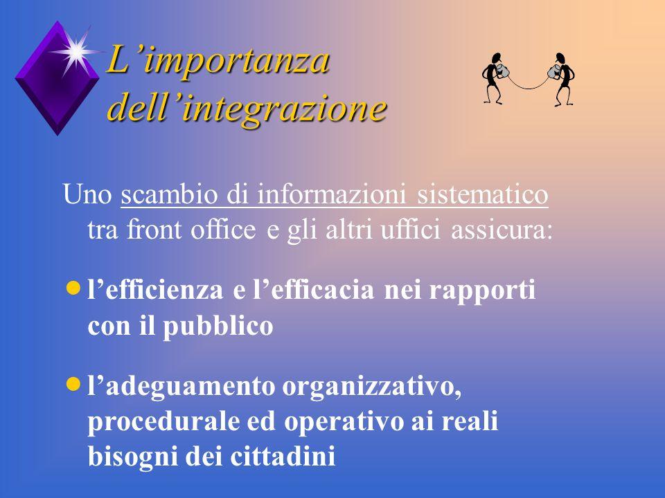 L'importanza dell'integrazione