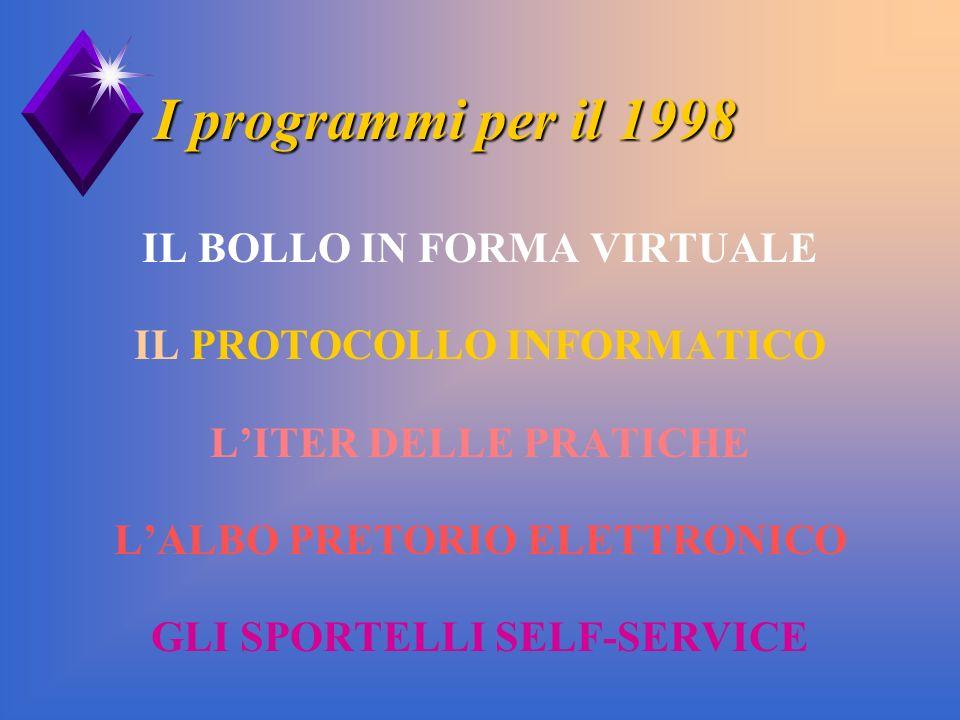 I programmi per il 1998 IL BOLLO IN FORMA VIRTUALE
