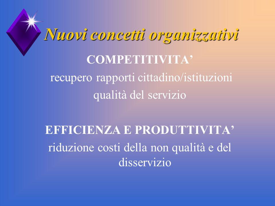Nuovi concetti organizzativi