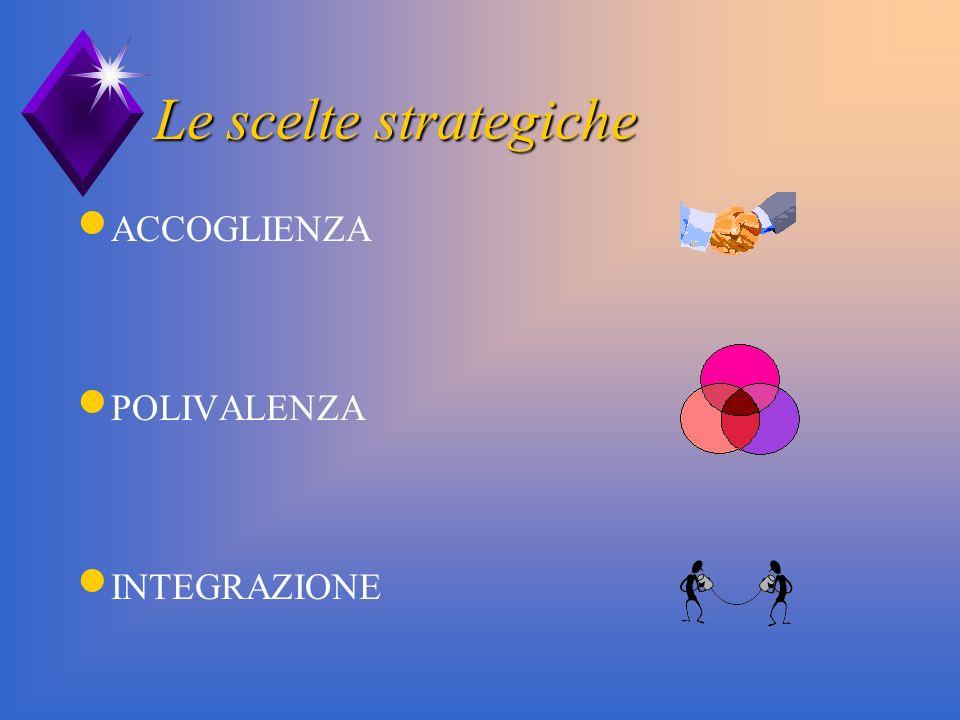 Le scelte strategiche ACCOGLIENZA POLIVALENZA INTEGRAZIONE