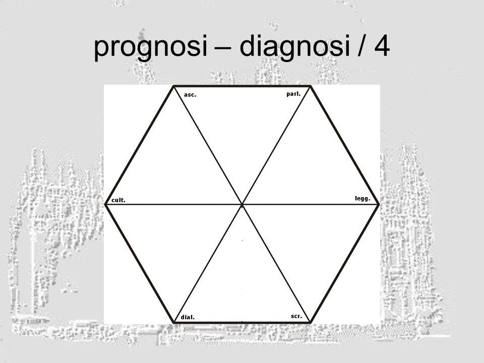 prognosi – diagnosi / 4