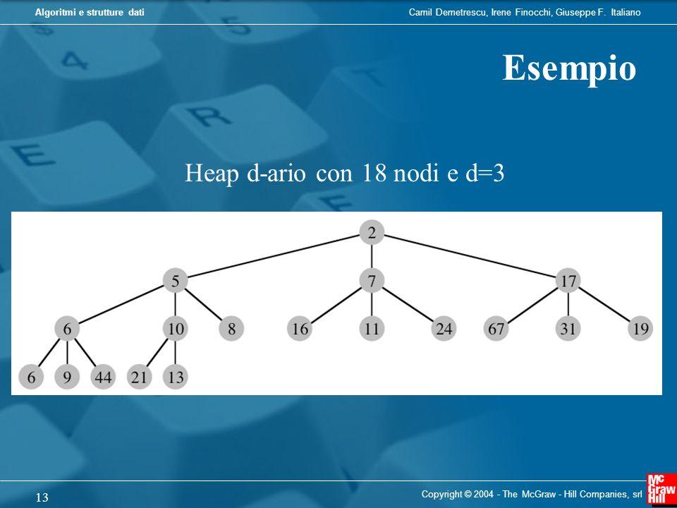 Esempio Heap d-ario con 18 nodi e d=3