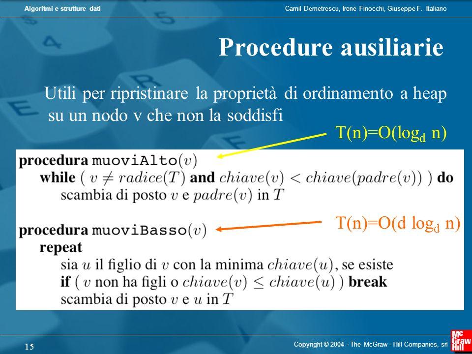 Procedure ausiliarieUtili per ripristinare la proprietà di ordinamento a heap su un nodo v che non la soddisfi.