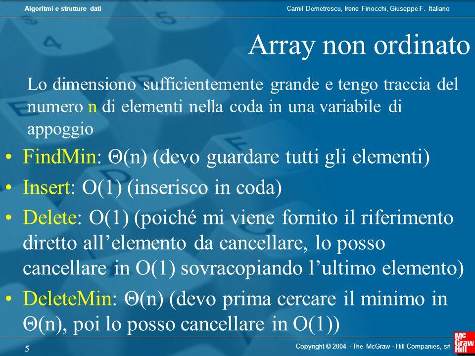 Array non ordinato FindMin: Θ(n) (devo guardare tutti gli elementi)