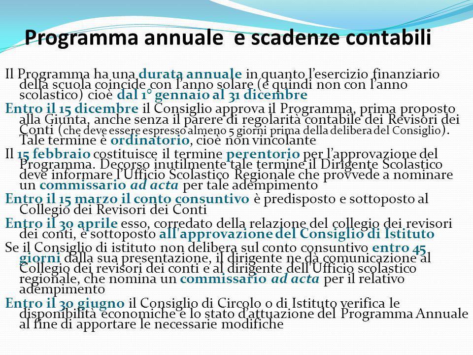 Programma annuale e scadenze contabili