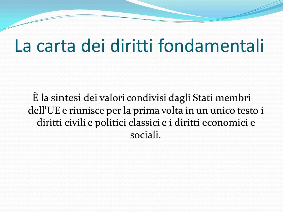 La carta dei diritti fondamentali
