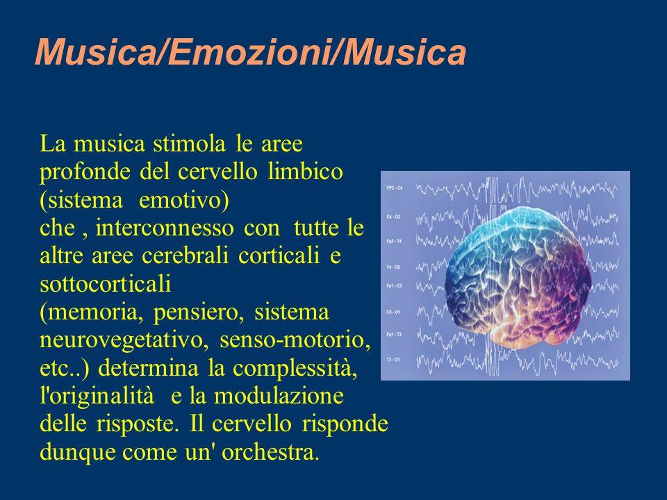 Musica/Emozioni/Musica