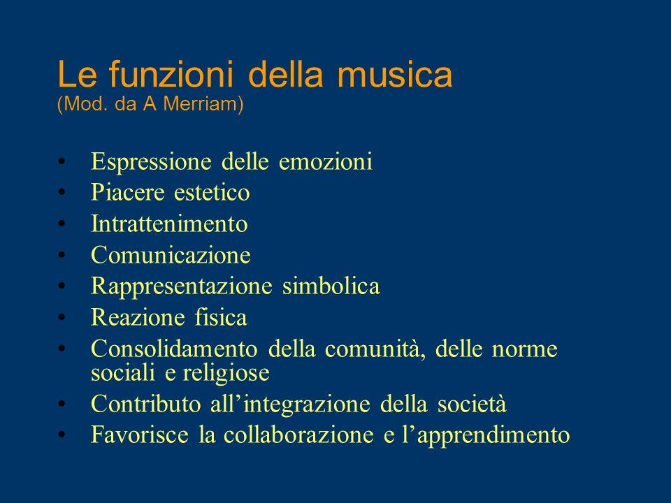 Le funzioni della musica (Mod. da A Merriam)