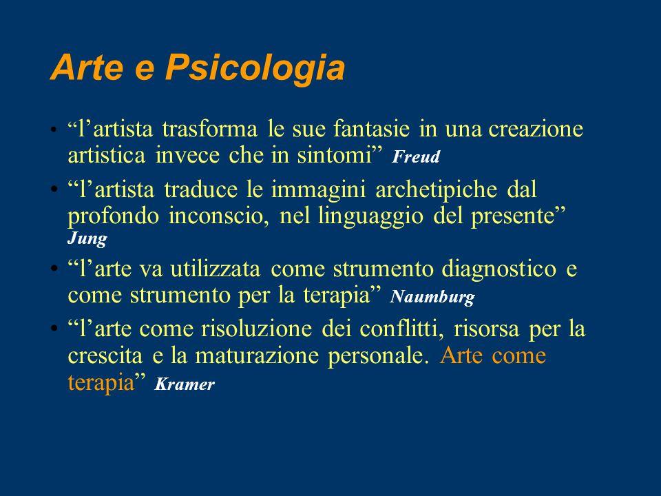 Arte e Psicologia l'artista trasforma le sue fantasie in una creazione artistica invece che in sintomi Freud.