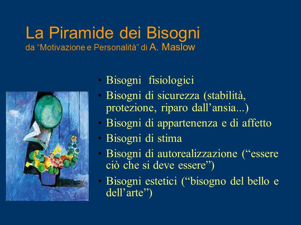 La Piramide dei Bisogni da Motivazione e Personalità di A. Maslow
