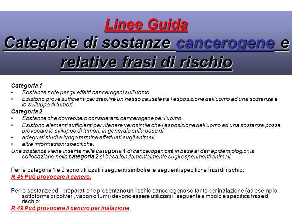 Linee Guida Categorie di sostanze cancerogene e relative frasi di rischio