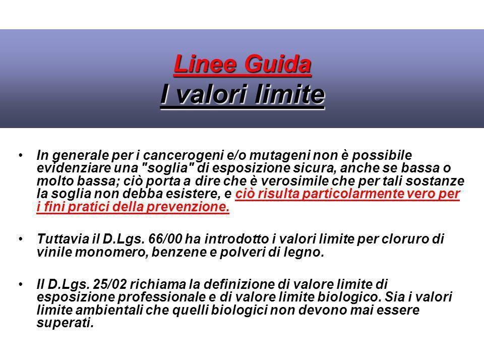 Linee Guida I valori limite