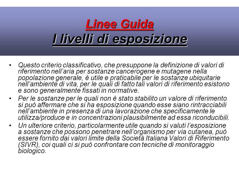 Linee Guida I livelli di esposizione