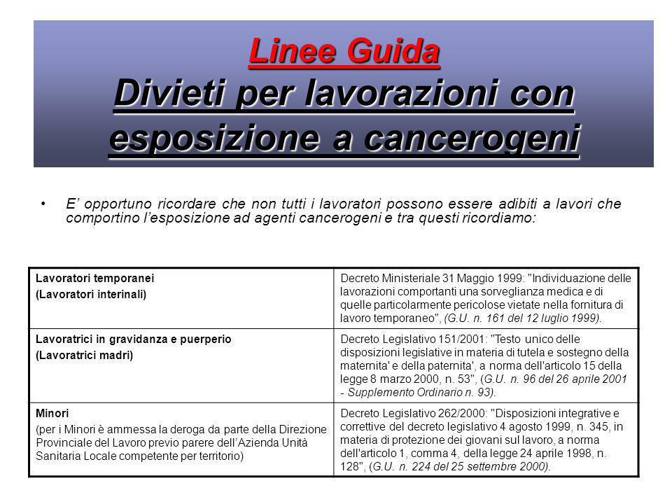 Linee Guida Divieti per lavorazioni con esposizione a cancerogeni
