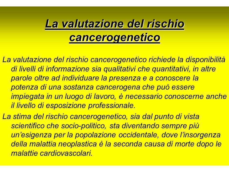 La valutazione del rischio cancerogenetico