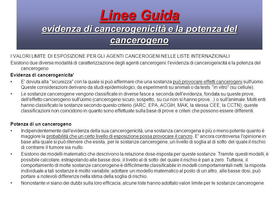 Linee Guida evidenza di cancerogenicità e la potenza del cancerogeno