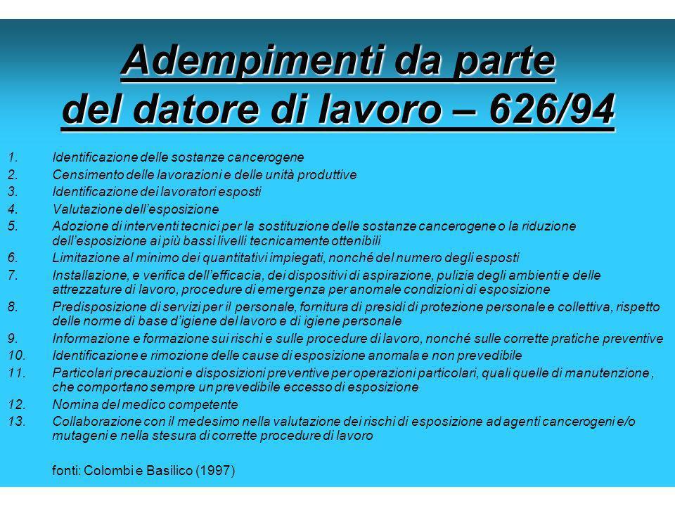 Adempimenti da parte del datore di lavoro – 626/94
