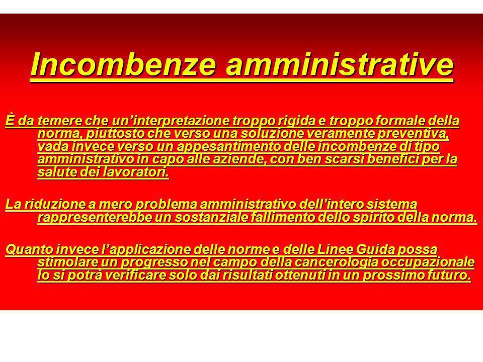 Incombenze amministrative
