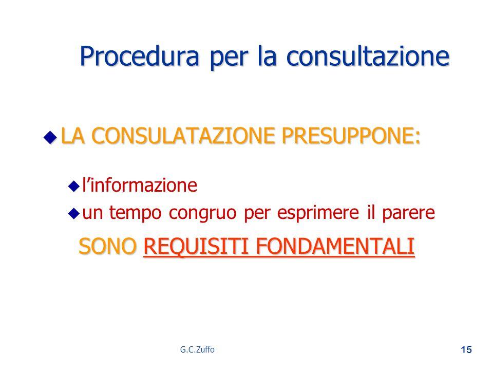 Procedura per la consultazione