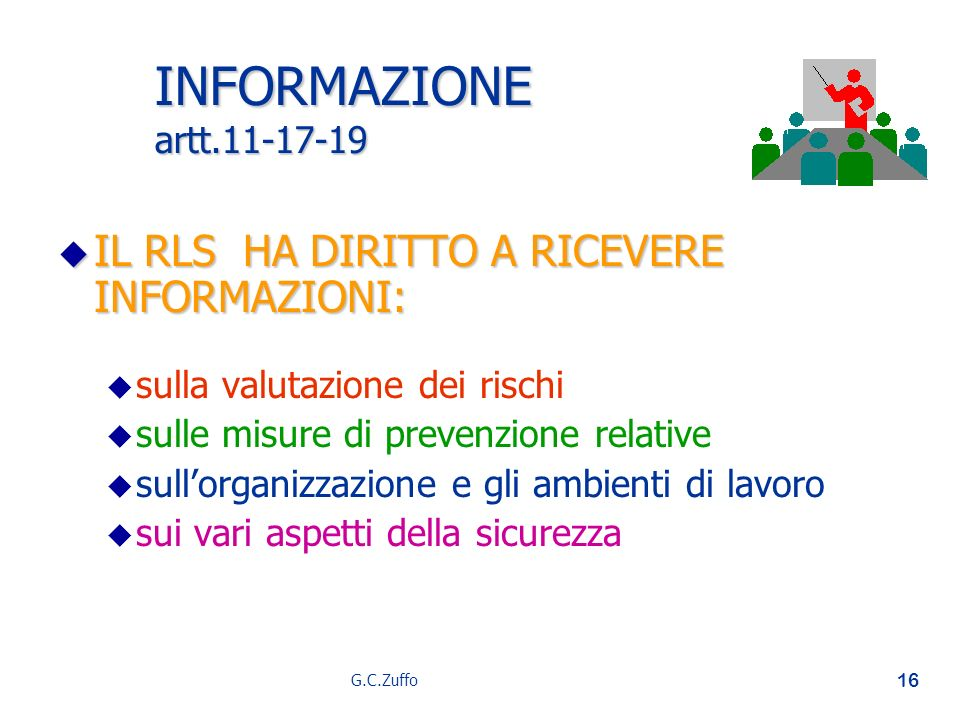 INFORMAZIONE artt.11-17-19 IL RLS HA DIRITTO A RICEVERE INFORMAZIONI:
