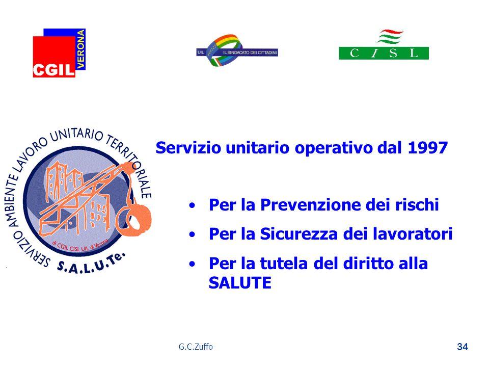 Servizio unitario operativo dal 1997