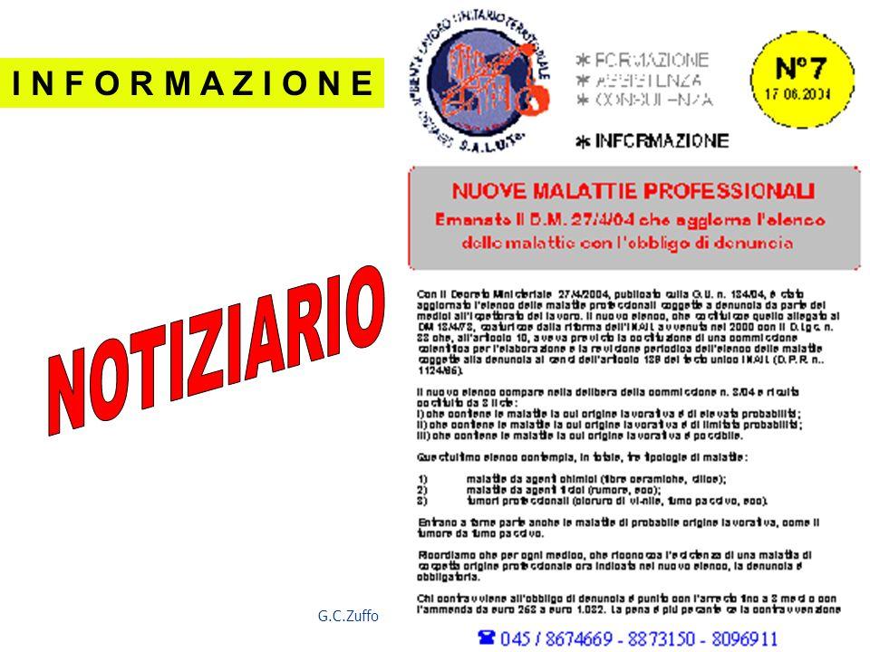 I N F O R M A Z I O N E NOTIZIARIO G.C.Zuffo