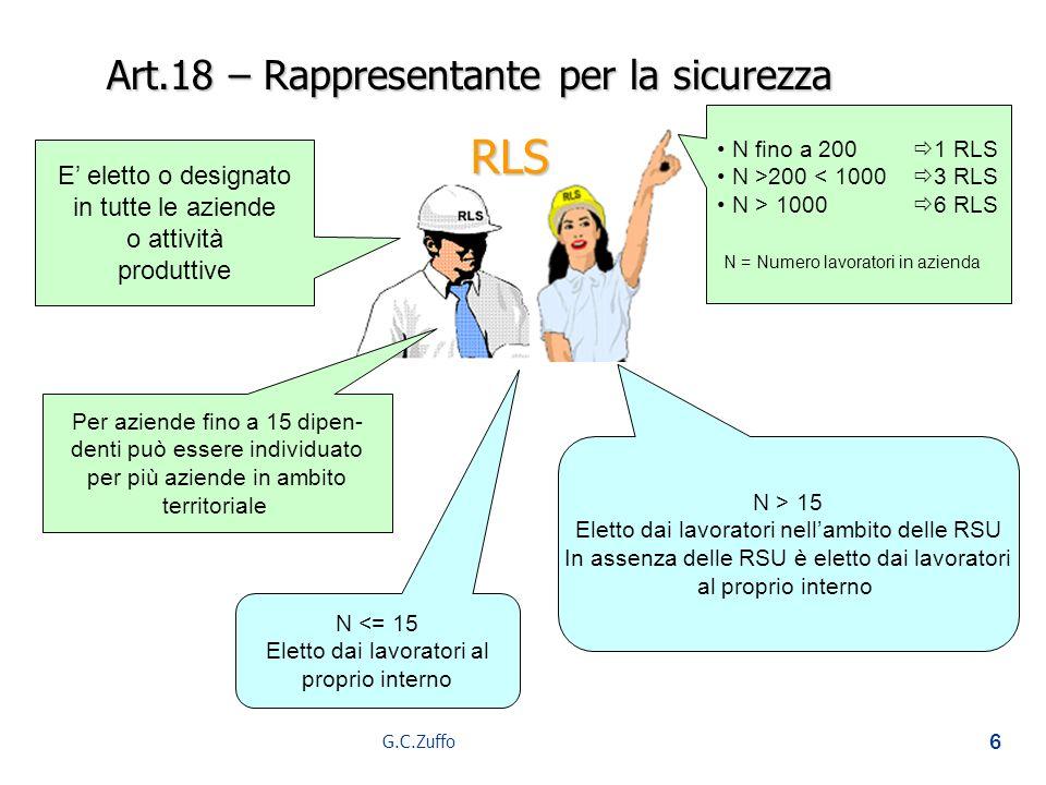 RLS Art.18 – Rappresentante per la sicurezza E' eletto o designato