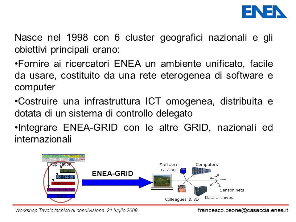 Integrare ENEA-GRID con le altre GRID, nazionali ed internazionali