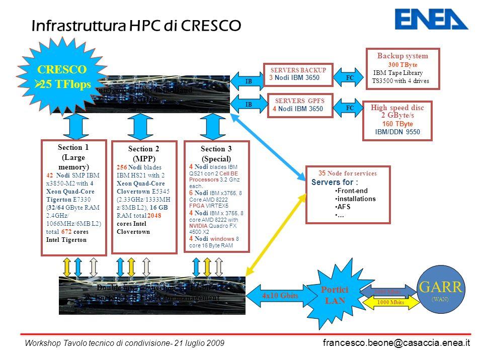 Infrastruttura HPC di CRESCO