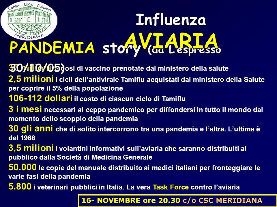 PANDEMIA story (da L'espresso 30/10/05)