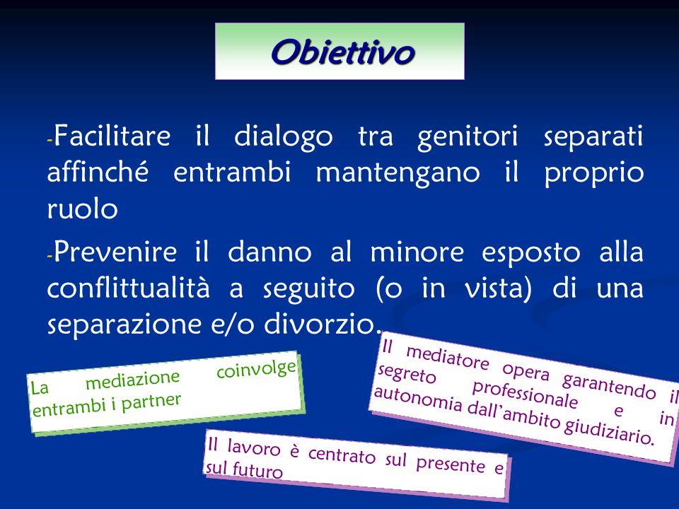 ObiettivoFacilitare il dialogo tra genitori separati affinché entrambi mantengano il proprio ruolo.